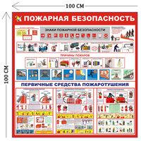 Стенд Пожарная безопасность 100х100см (4 плаката)