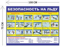 Стенд Безопасность на льду 75х100см для детей (1 плакат)