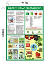 Стенд Экологическая безопасность 100х70см (1 плакат)