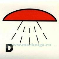 Знак ИМО Помещение защищенное системой водораспыления (154)