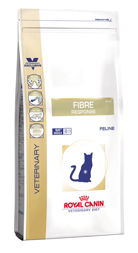 Fibre response feline корм royal canin