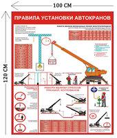 Стенд Правила установки автокранов 120х100см (1 плакат)