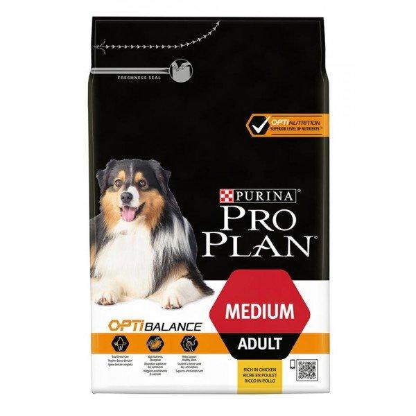Pro plan eukanuba корм royal canin