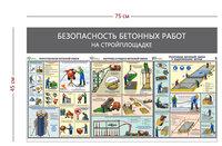 Стенд «Безопасность бетонных работ на стройплощадке» (3 плаката)