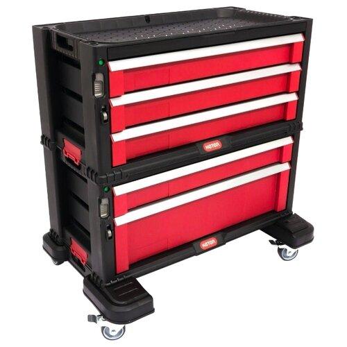 Ящик-тележка KETER 5 drawers