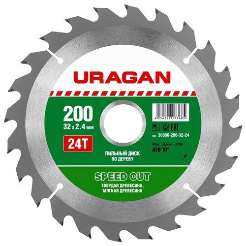 Uragan speed cut 200 х 32 мм 4pcs gartt 12a brushless blheli speed esc controller for fpv qav250 200 quadcopter