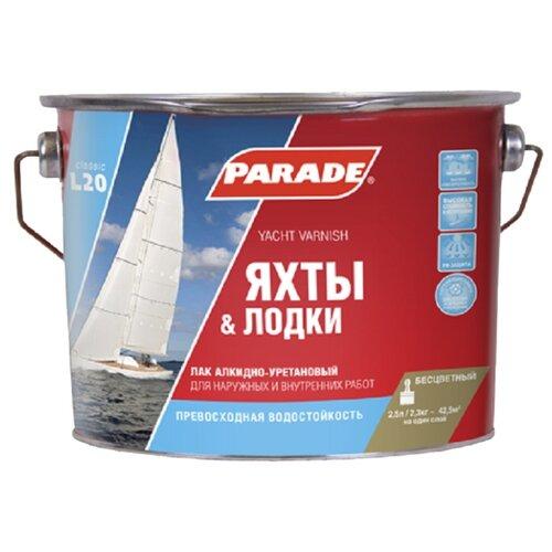 Лак Parade L20 Яхты & Лодки sounce parade