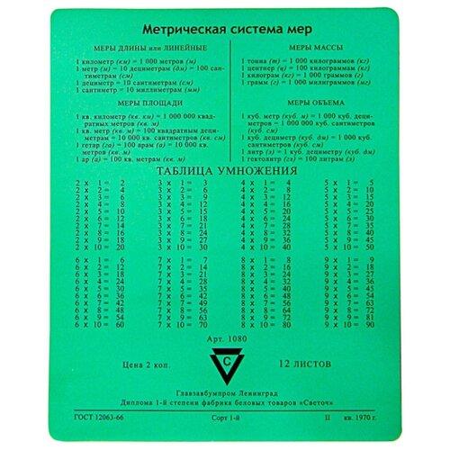 Коврик CBR CMP 024 Arithmetic civil service arithmetic