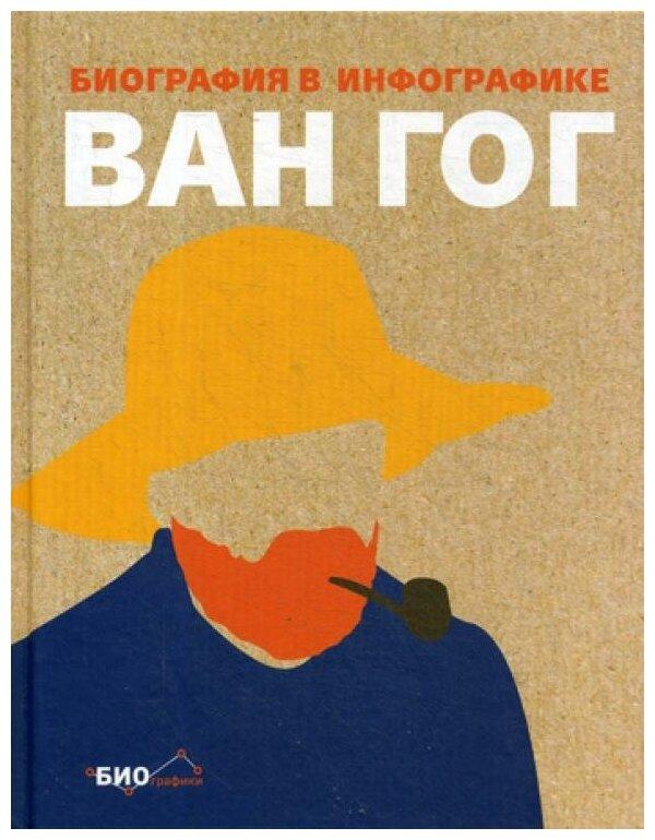 Ван Гог. Биография в инфографике | ЯндексМаркет