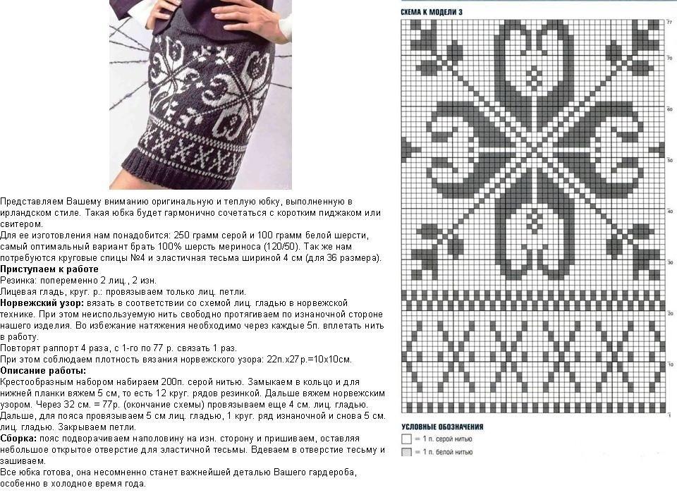 Вязанные норвежские орнаменты схемы