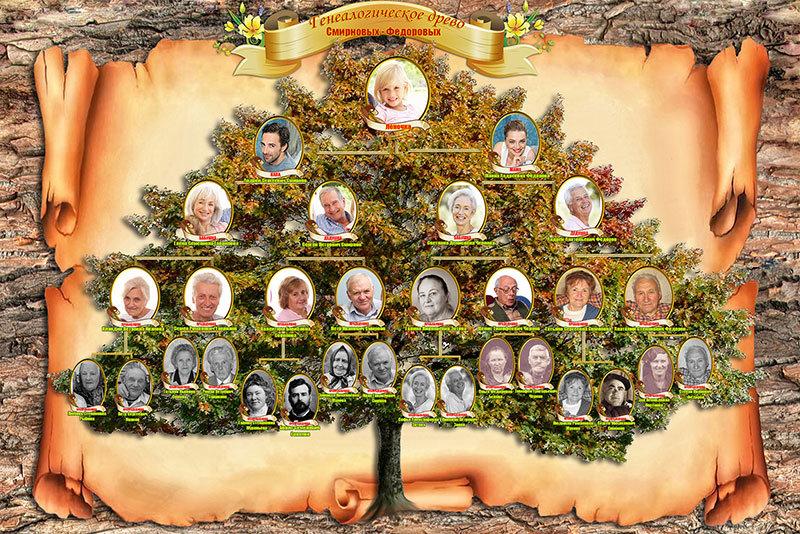 Семейное древо в подарок 94