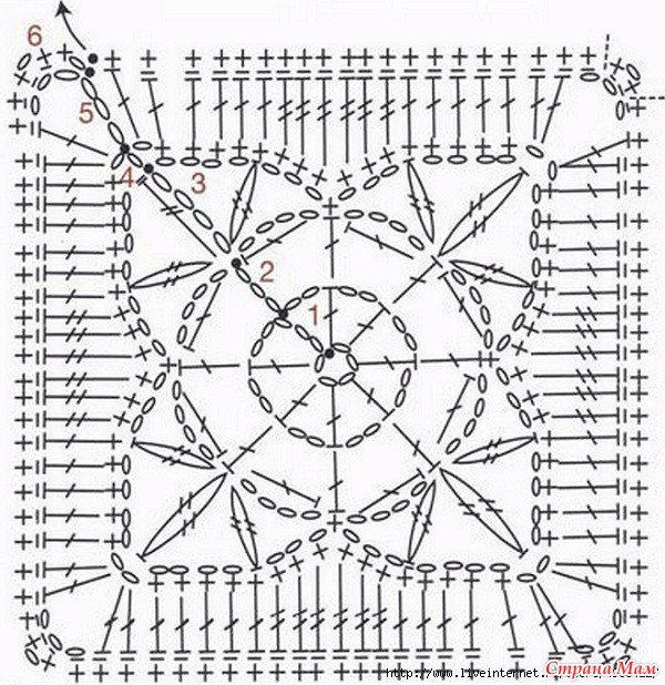 Вязание крючком плед квадратики 586