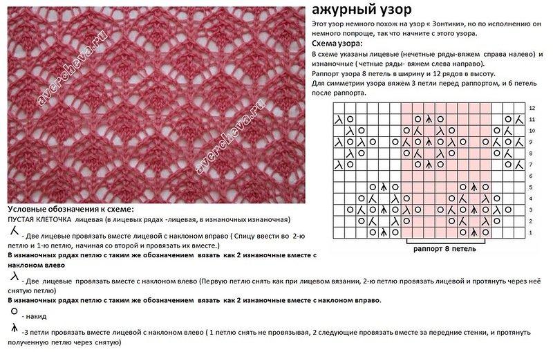 Новые узоры со схемами для вязания на спицах 745
