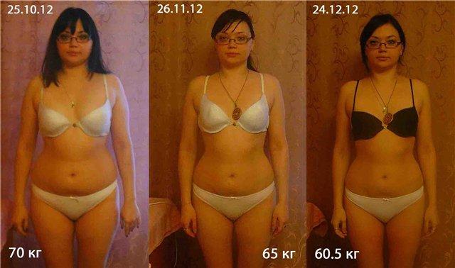 Быстрая диета за две недели до 10 кг