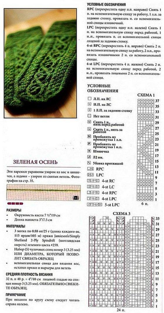 Какими бывают нитки для вязания