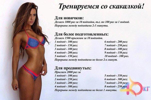 Как похудеть за 1 минуту на 7 кг