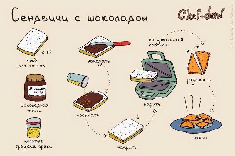 Быстрые рецепты для детей