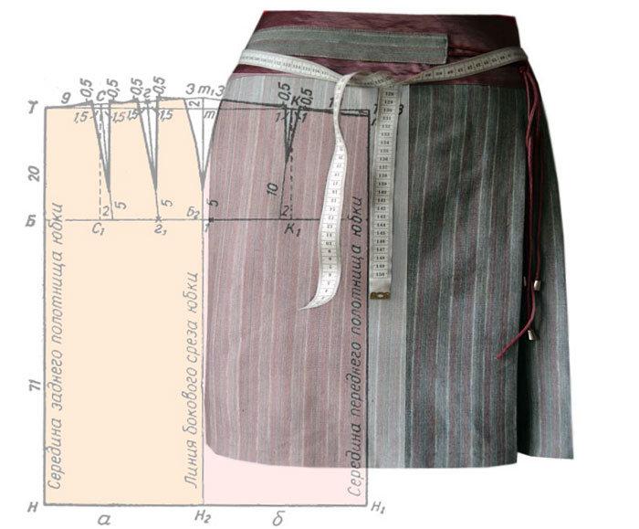 Как из брюк сшить прямую 104