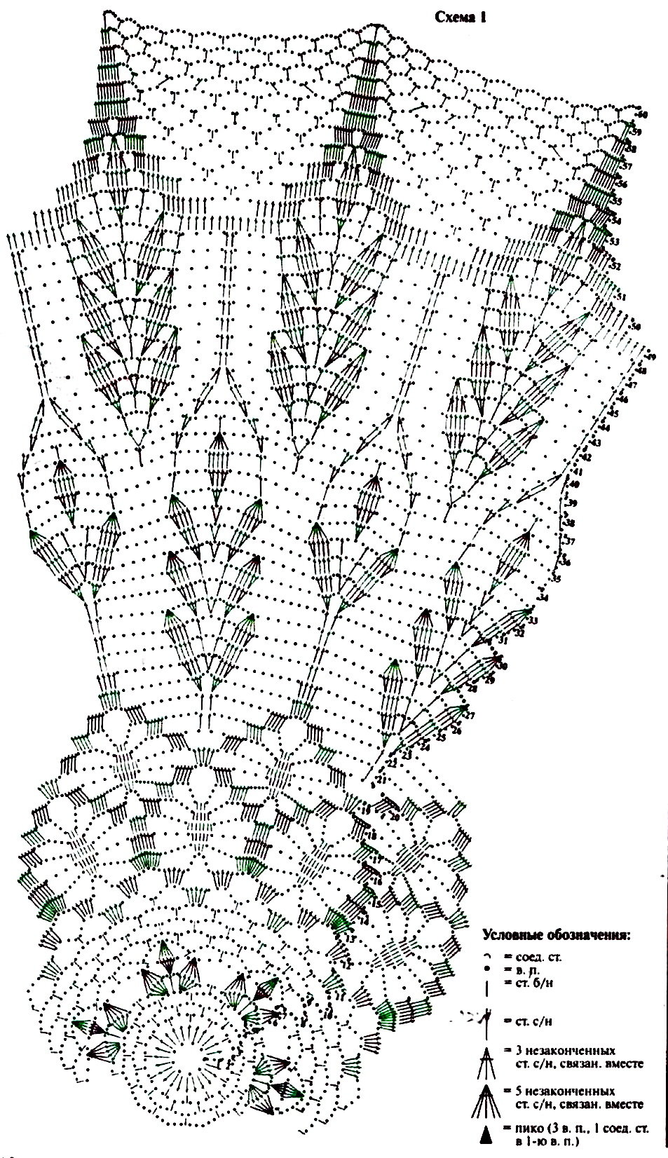 Схема ажурного вязания скатерти