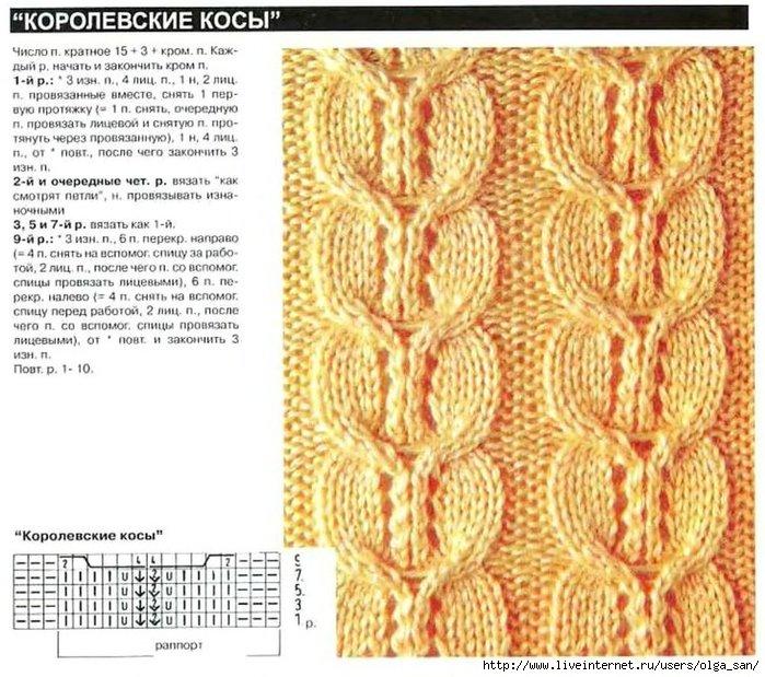 Косы с ажуром схема вязания
