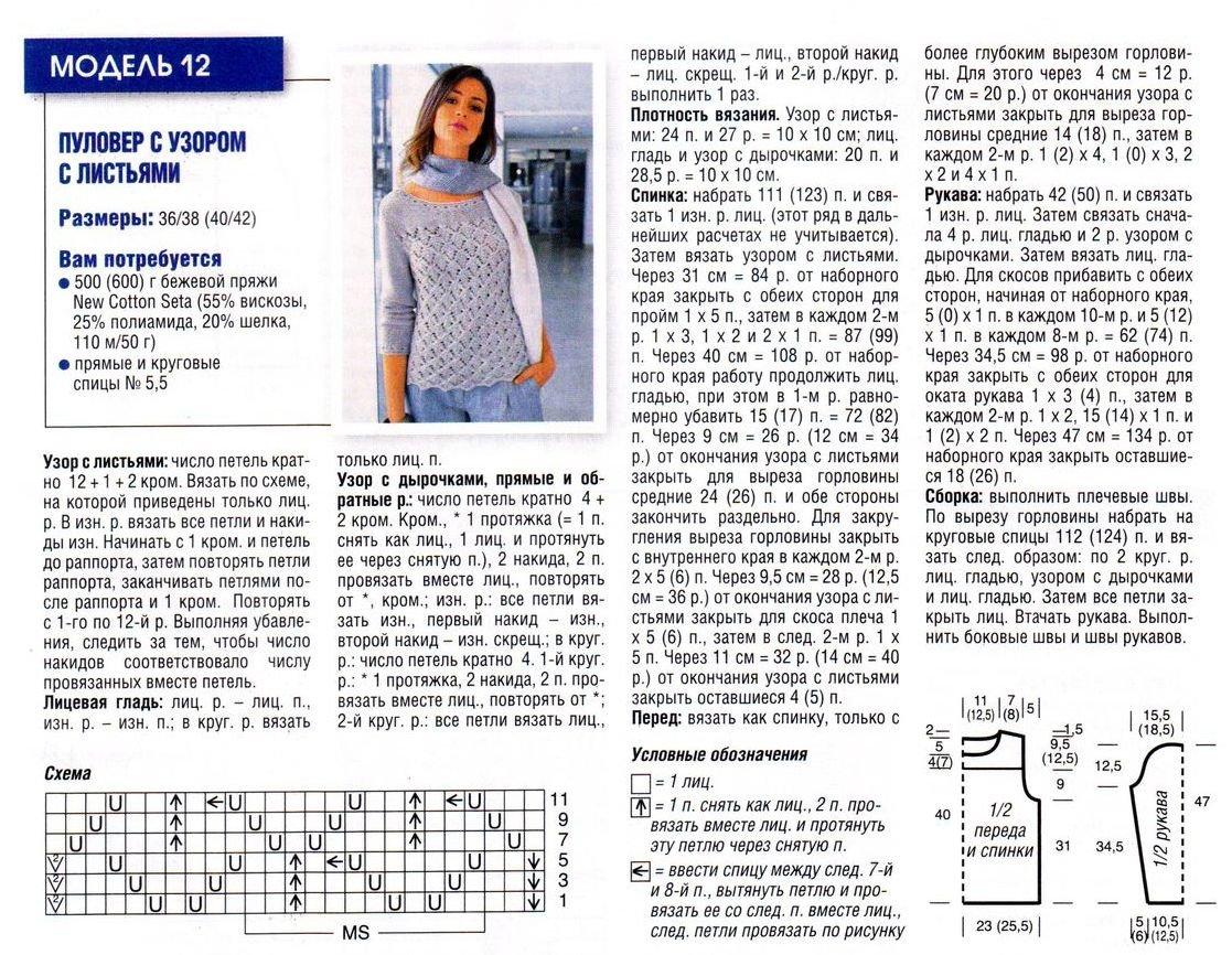 Вязание женских кофт спицами со схемами и 96