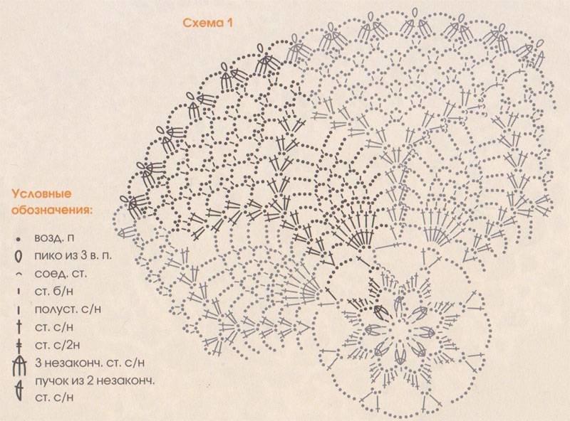 Салфетка крючком схема вязания для начинающих 69