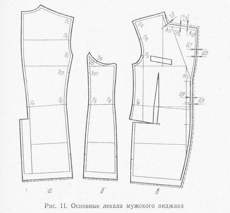 Бесплатные выкройки пиджака женского, 42, 48, 54 размер
