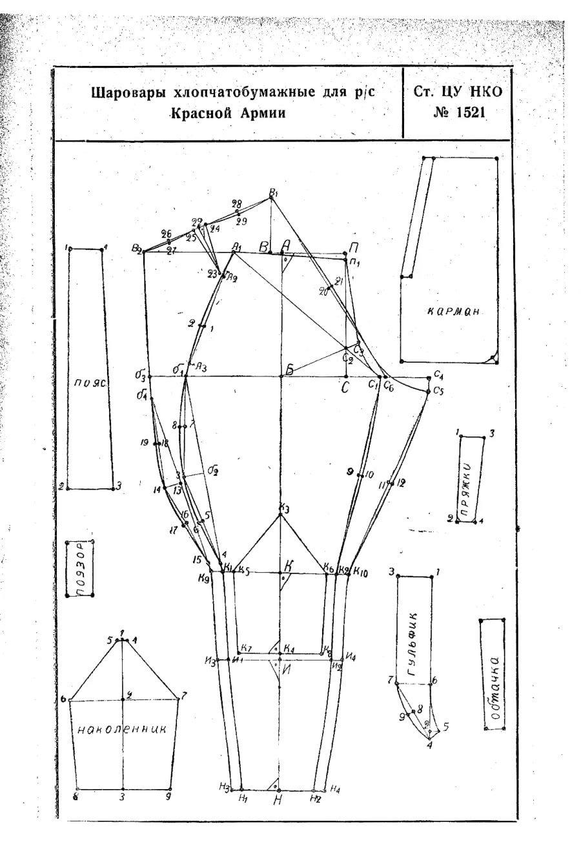 Построение выкройки на шаровары