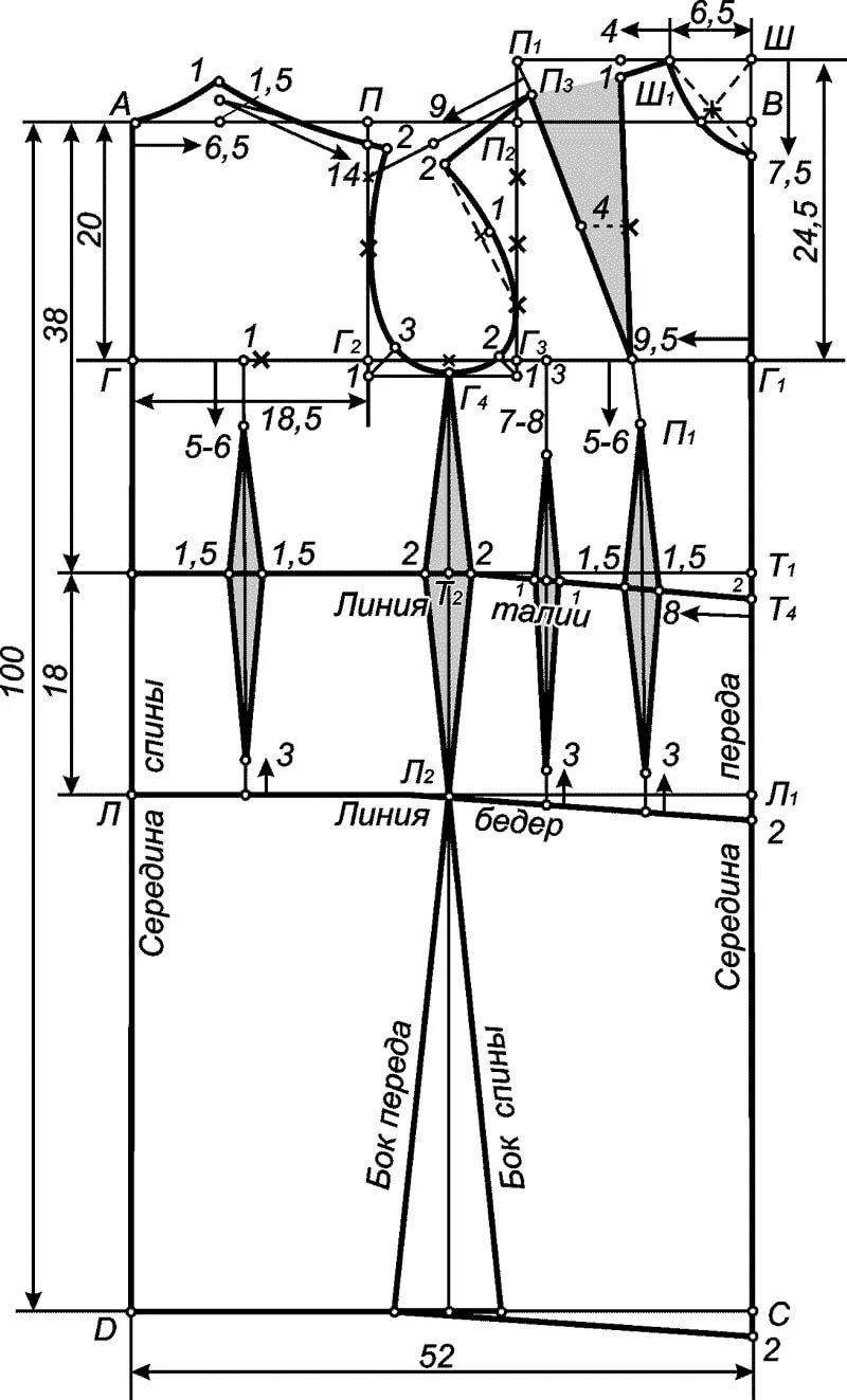 Как сделать выкройку-основу для платья 681