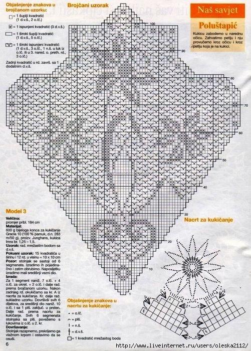 Вязание крючком схемы филейного вязания салфетки скатерти