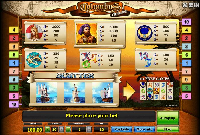 В какие автоматы лучше играть онлайн на деньги игровые автоматы бесплатные игры