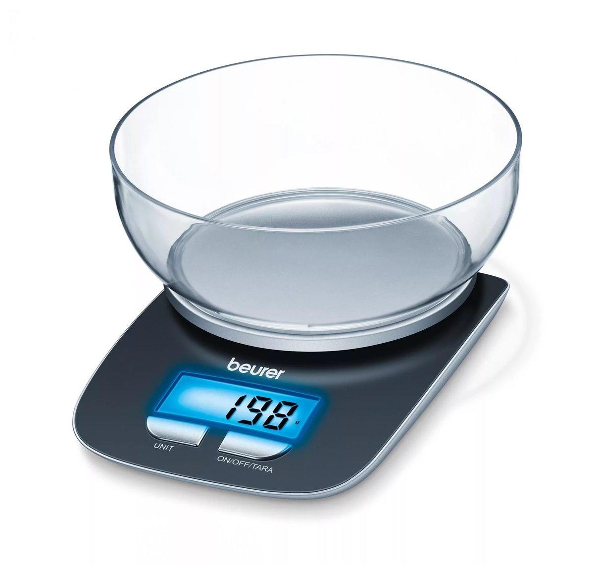 Весы для кухни как выбрать