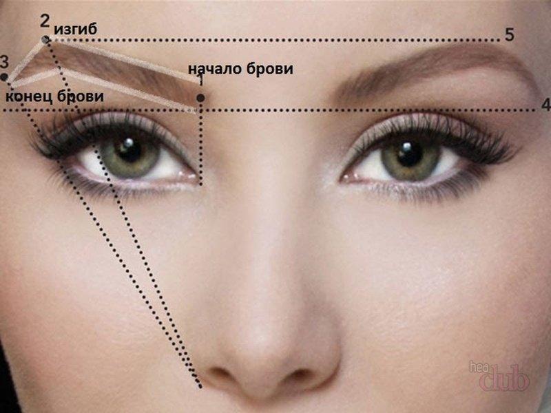Как сделать коррекцию бровей