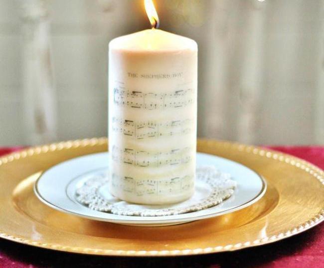 Свечи с нуля