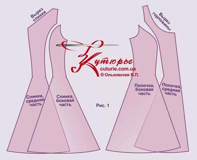 Выкройки кавказских платьев