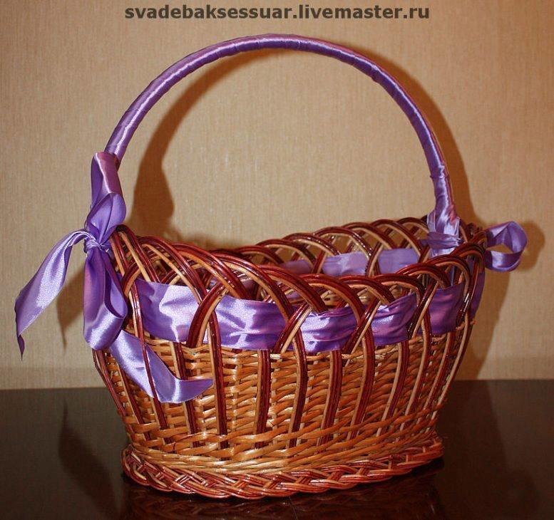 Украшаем плетеные корзинки своими руками