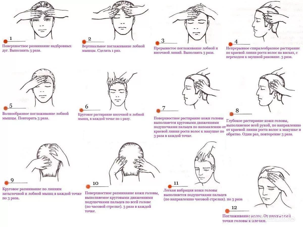 Как сделать на своем лице скулы 215