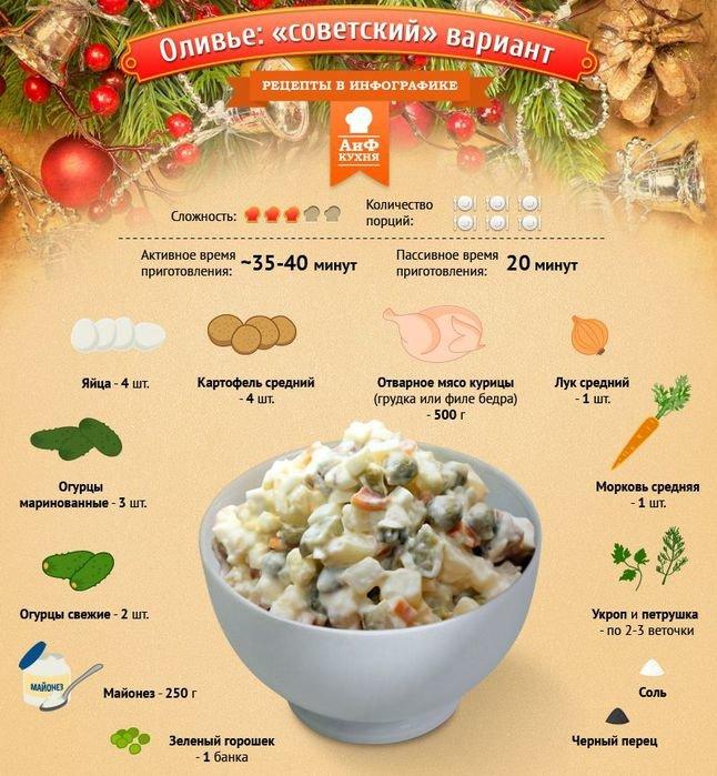 Салат оливье рецепт с к