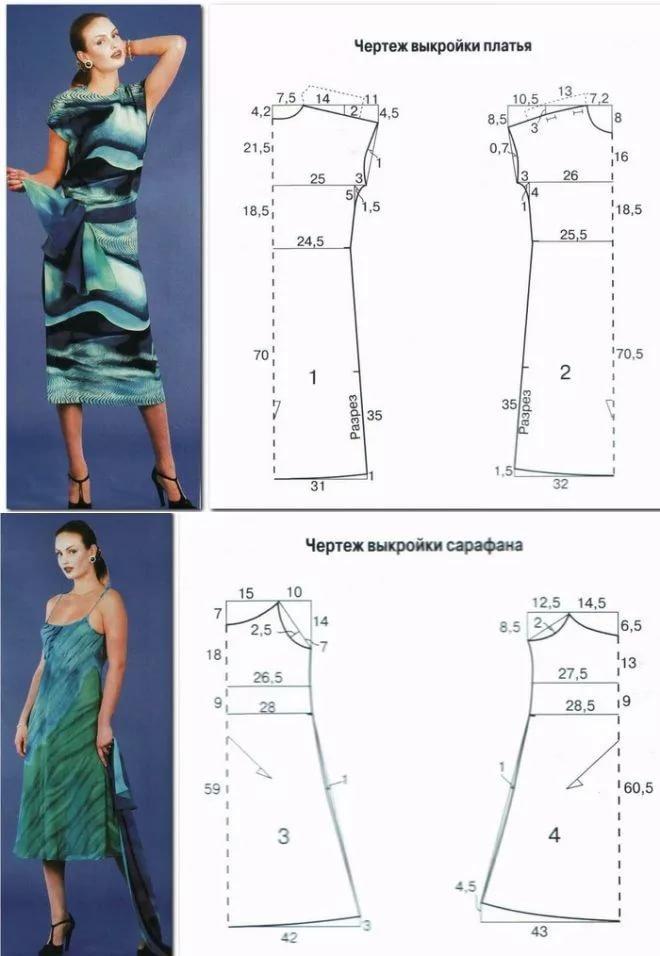 Как сшить своими руками платье для полных 17