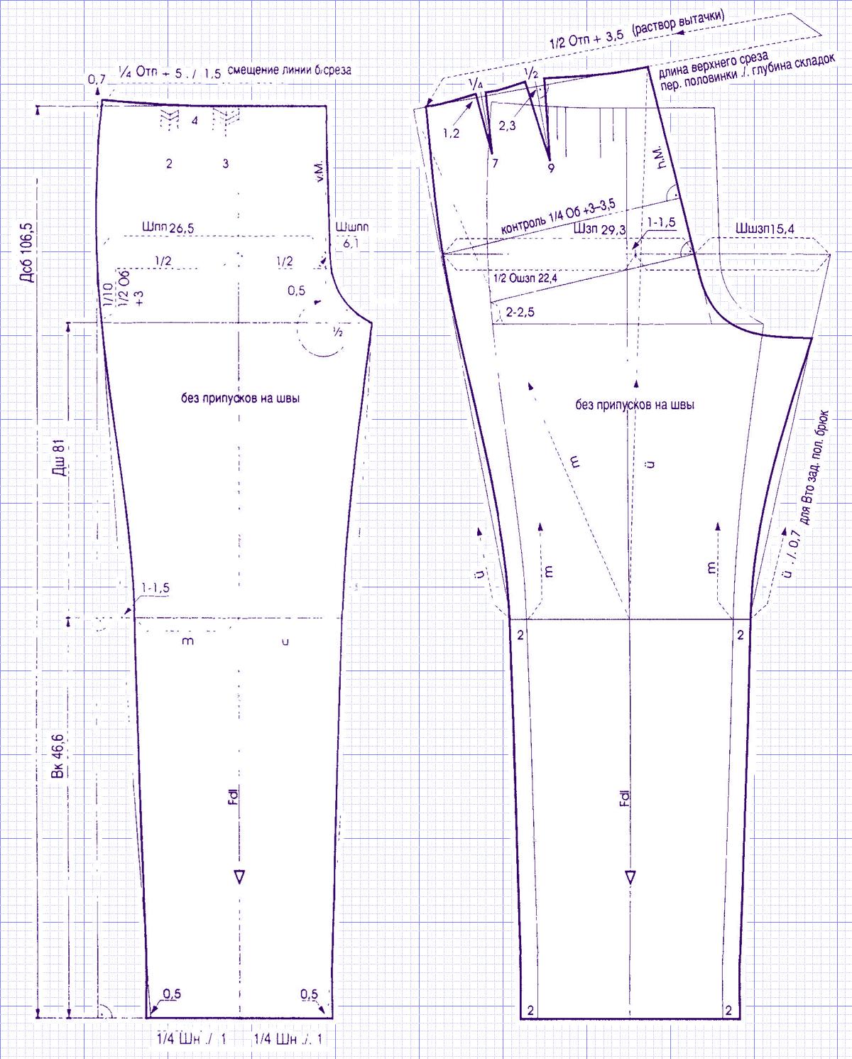 Юбка полусолнце: выкройка пошагово, как сшить своими 12