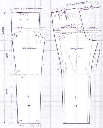 Как сшить мужские брюки своими руками 569