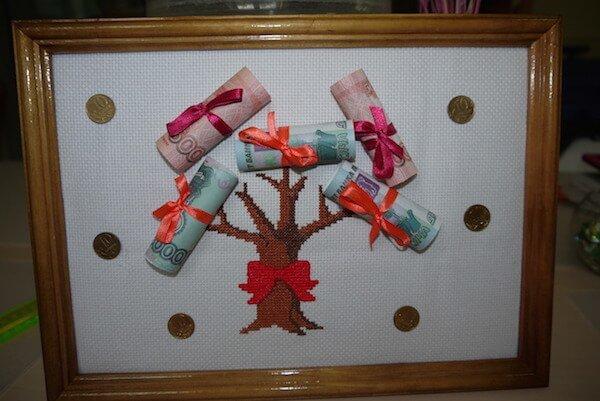 Оригинальные подарки на дни рождения своими руками