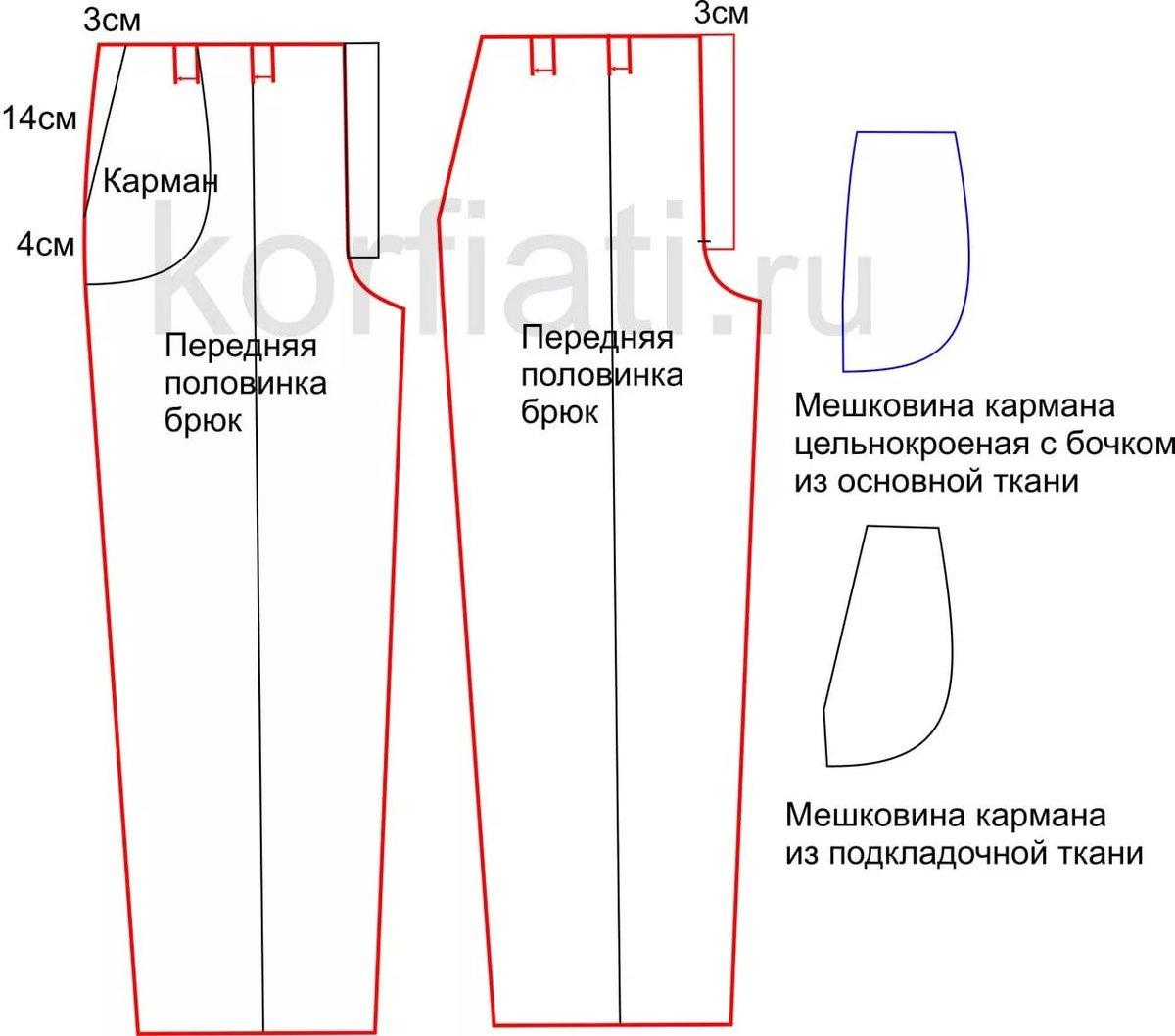 Как сшить мужские штаны своими руками 78