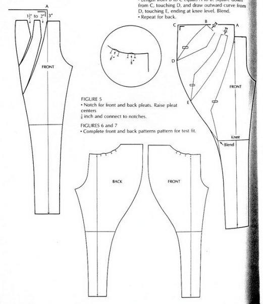 Сшить брюки женские без выкройки из льна