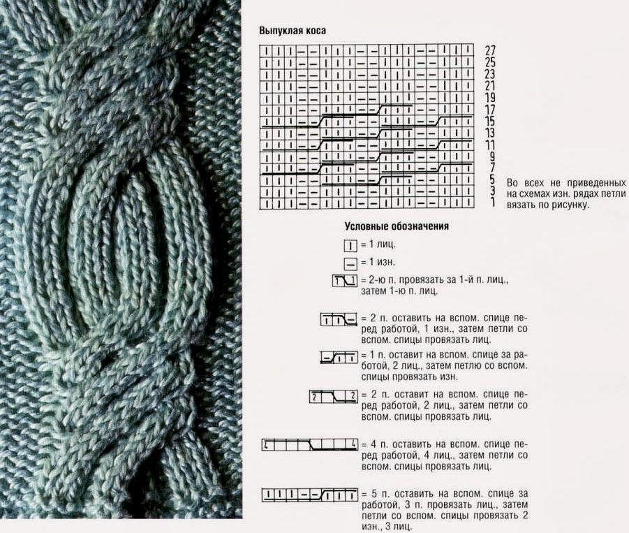 Схема вязания шапки спицами косичка 63