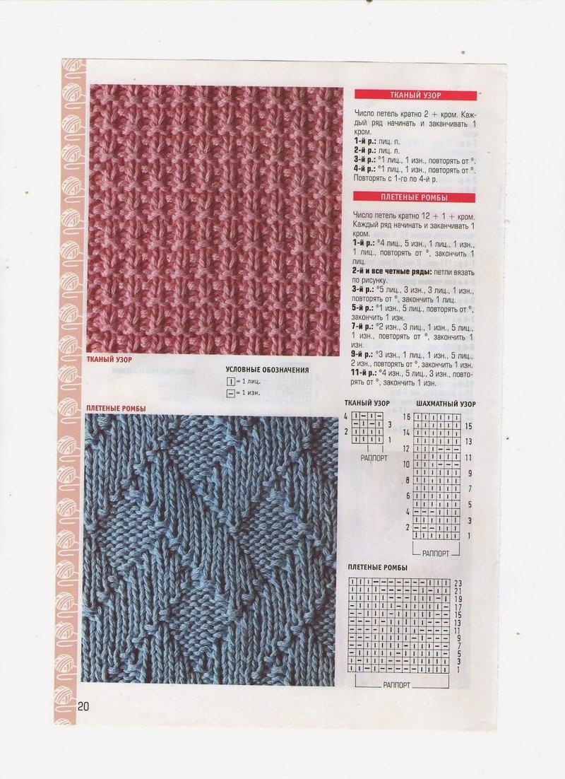 Схемы вязания узоров для мужских шарфов спицами схемы