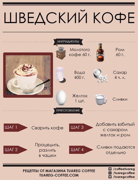 Рецепт кофе в домашних условиях 160