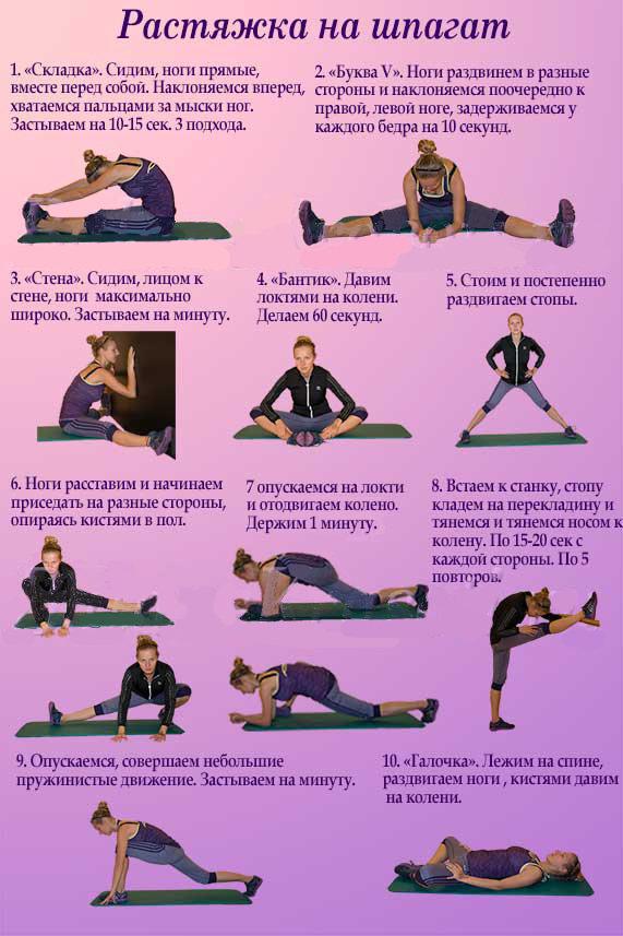 Упражнения для растяжки мужчин в домашних условиях 284