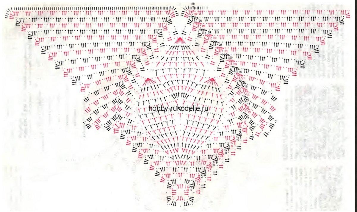 Вязание крючком схема вязания квадратной скатерти 430
