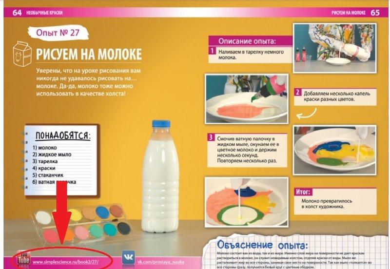 Опыты с продуктами в домашних условиях